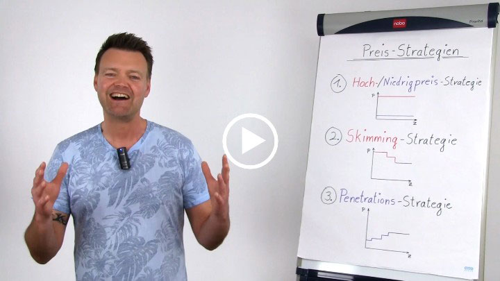 Seminar Friseur Marketing Werbung Video Seminare