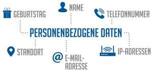personenbezogene Daten Einwilligung DSGVO Friseur Einwilligungserklärung Muster Vorlage Beispiel Friseursalon